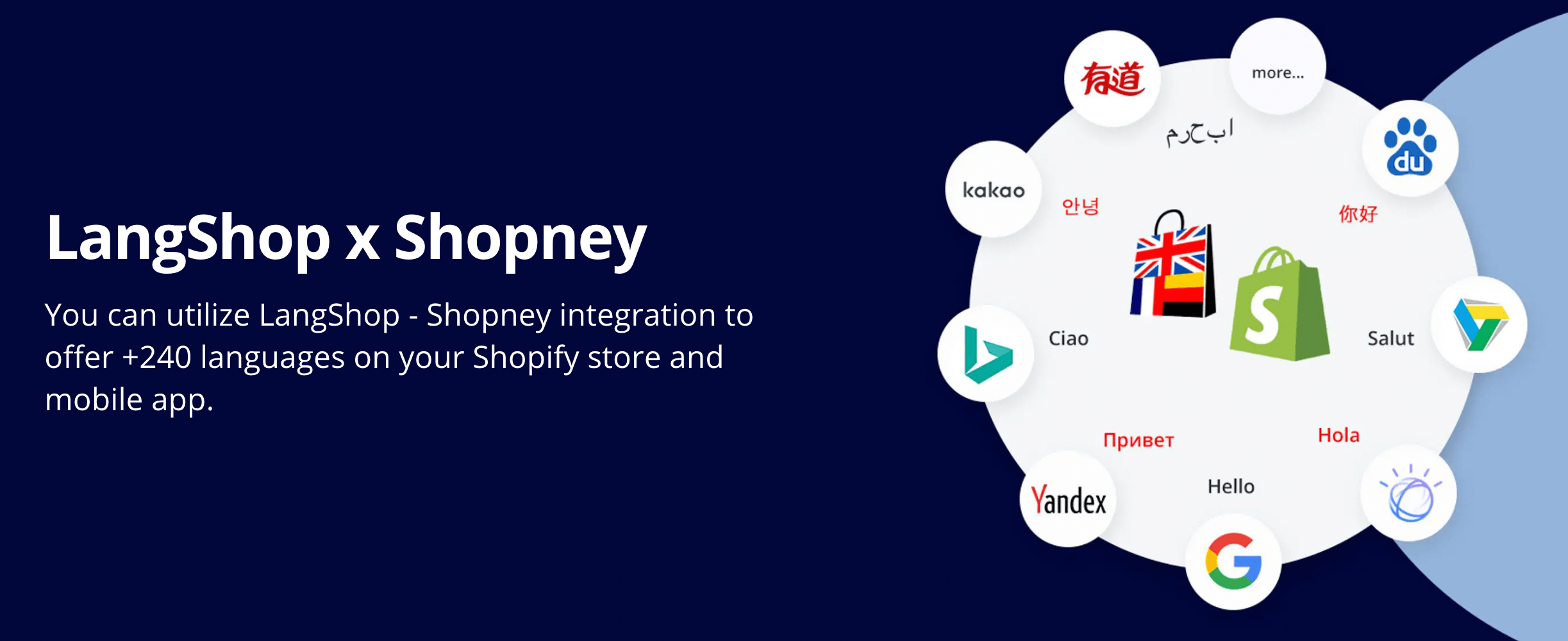 LangShop integrated with Shopney mobile app