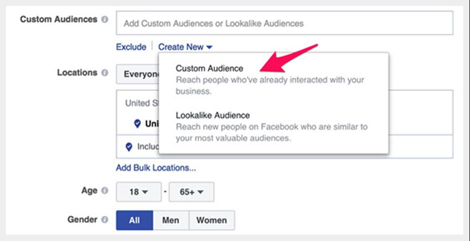 facebook retargeting ads setup